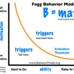 behavior-model